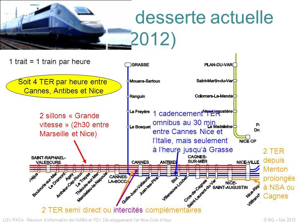 Le niveau de desserte actuelle (2012) LGV PACA : Réunion d'information de l'AARA et TGV Développement Var Nice Cote d'Azur © RQ – Mai 2012 1 trait = 1