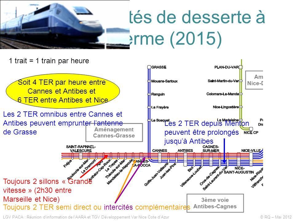 Les possibilités de desserte à court terme (2015) LGV PACA : Réunion d'information de l'AARA et TGV Développement Var Nice Cote d'Azur © RQ – Mai 2012