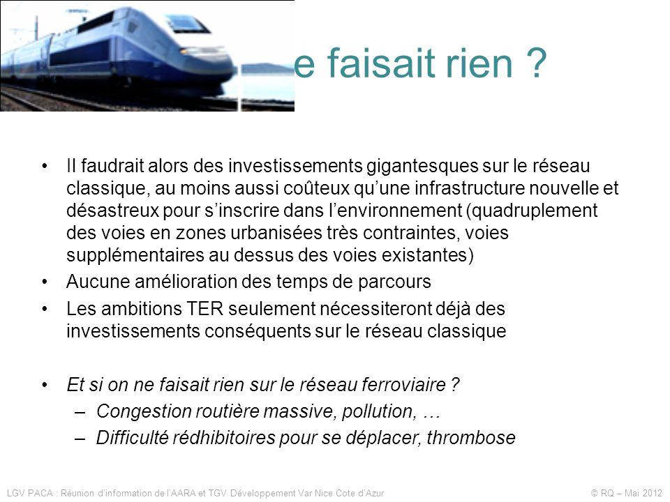 Et si on ne faisait rien ? LGV PACA : Réunion d'information de l'AARA et TGV Développement Var Nice Cote d'Azur © RQ – Mai 2012 •Il faudrait alors des