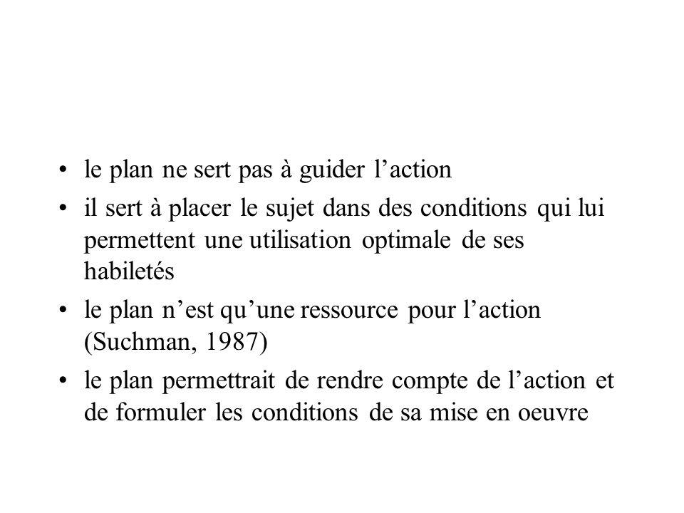 •le plan ne sert pas à guider l'action •il sert à placer le sujet dans des conditions qui lui permettent une utilisation optimale de ses habiletés •le plan n'est qu'une ressource pour l'action (Suchman, 1987) •le plan permettrait de rendre compte de l'action et de formuler les conditions de sa mise en oeuvre