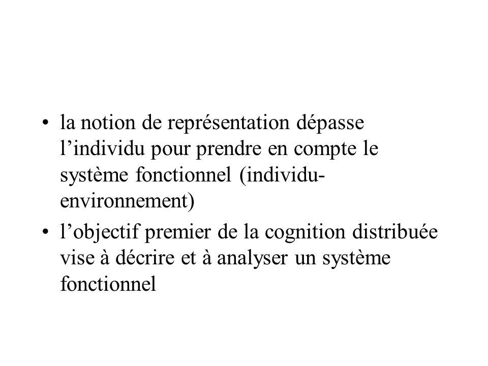 •la notion de représentation dépasse l'individu pour prendre en compte le système fonctionnel (individu- environnement) •l'objectif premier de la cognition distribuée vise à décrire et à analyser un système fonctionnel