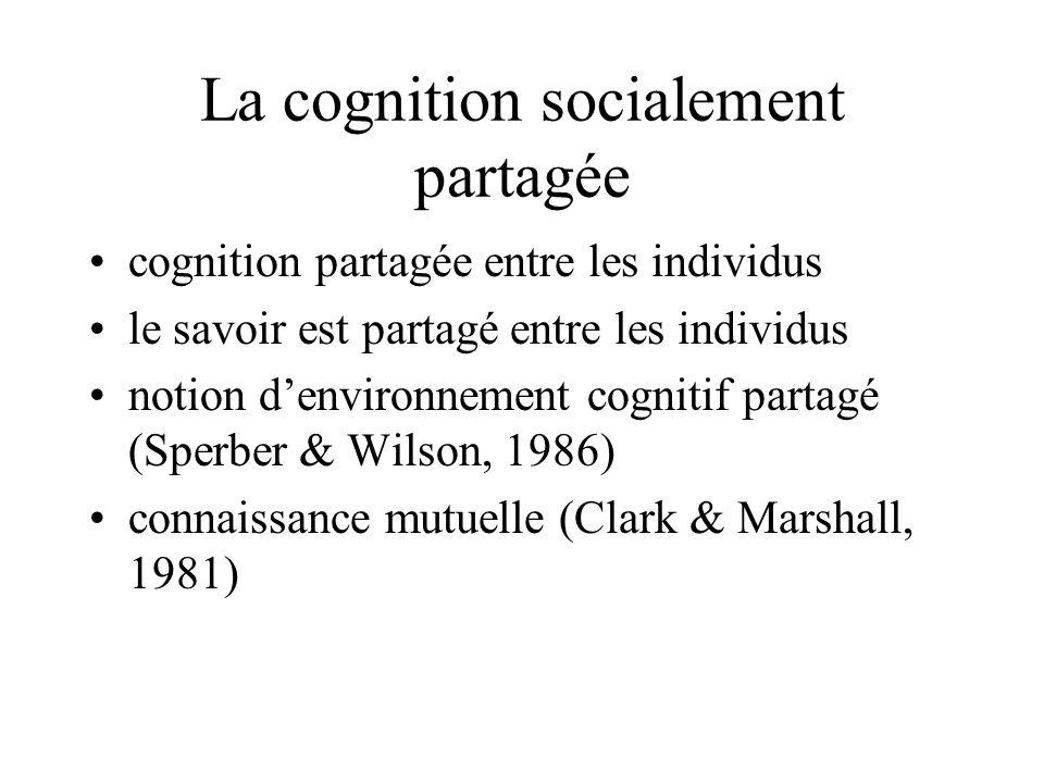 La cognition socialement partagée •cognition partagée entre les individus •le savoir est partagé entre les individus •notion d'environnement cognitif partagé (Sperber & Wilson, 1986) •connaissance mutuelle (Clark & Marshall, 1981)