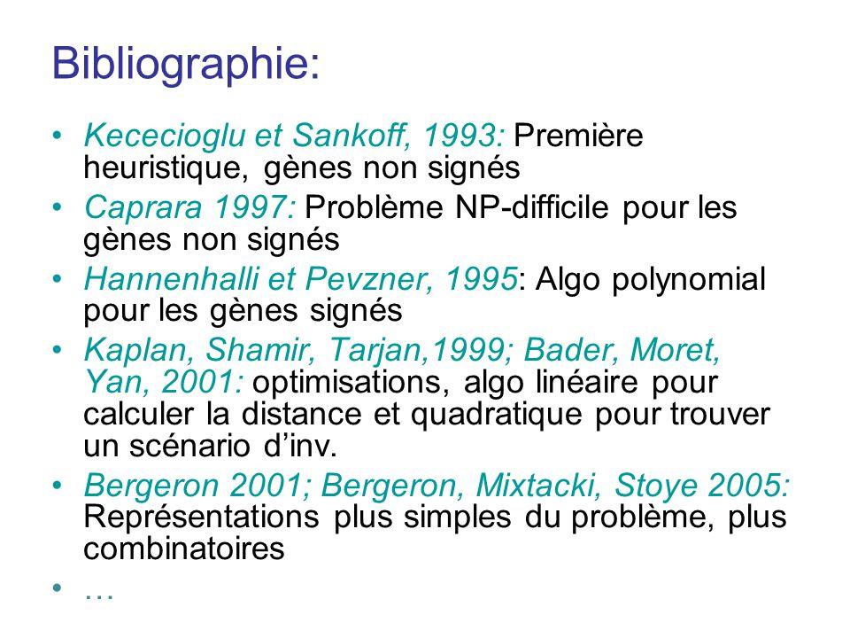 Bibliographie: •Kececioglu et Sankoff, 1993: Première heuristique, gènes non signés •Caprara 1997: Problème NP-difficile pour les gènes non signés •Ha