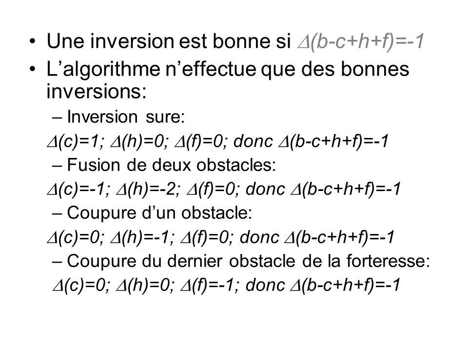 •Une inversion est bonne si  (b-c+h+f)=-1 •L'algorithme n'effectue que des bonnes inversions: –Inversion sure:  (c)=1;  (h)=0;  (f)=0; donc  (b-