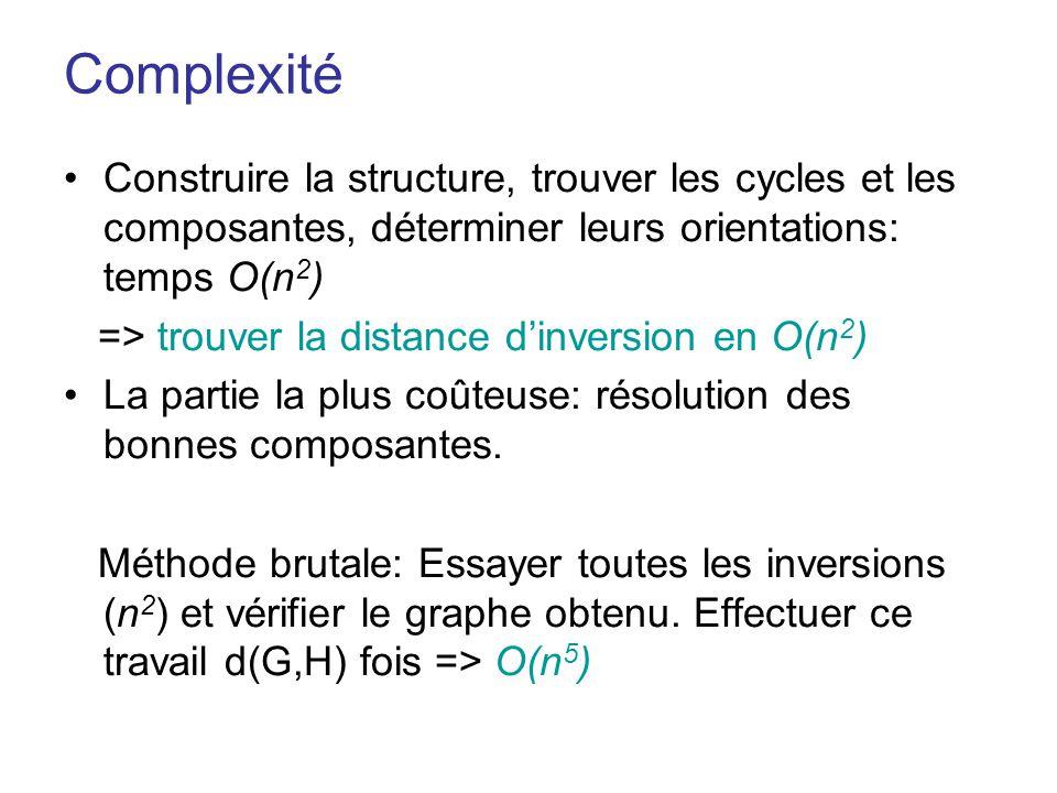 Complexité •Construire la structure, trouver les cycles et les composantes, déterminer leurs orientations: temps O(n 2 ) => trouver la distance d'inve