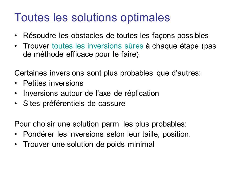 Toutes les solutions optimales •Résoudre les obstacles de toutes les façons possibles •Trouver toutes les inversions sûres à chaque étape (pas de méth
