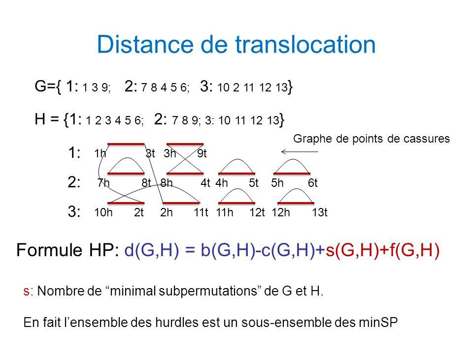 Distance de translocation G={ 1: 1 3 9; 2: 7 8 4 5 6; 3: 10 2 11 12 13 } H = {1: 1 2 3 4 5 6; 2: 7 8 9; 3: 10 11 12 13 } 1h3t3h9t 7h8t8h4t4h5t5h6t 10h
