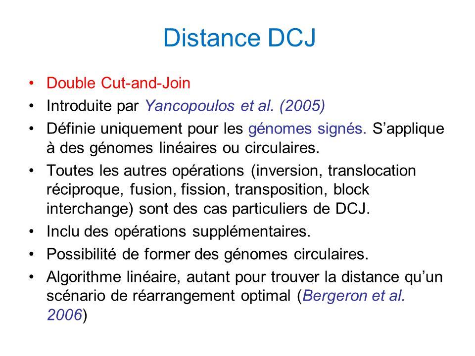 Distance DCJ •Double Cut-and-Join •Introduite par Yancopoulos et al. (2005) •Définie uniquement pour les génomes signés. S'applique à des génomes liné