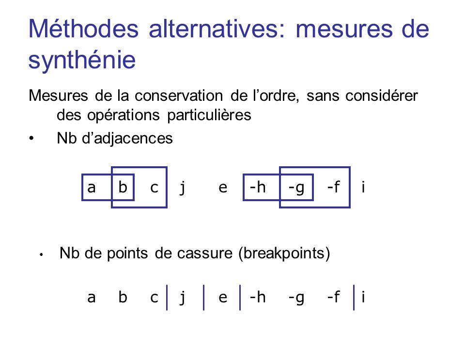 Méthodes alternatives: mesures de synthénie Mesures de la conservation de l'ordre, sans considérer des opérations particulières •Nb d'adjacences a b c