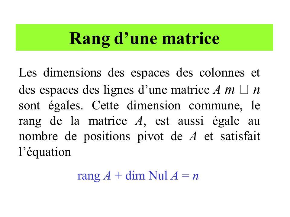 Rang d'une matrice Les dimensions des espaces des colonnes et des espaces des lignes d'une matrice A m  n sont égales. Cette dimension commune, le ra