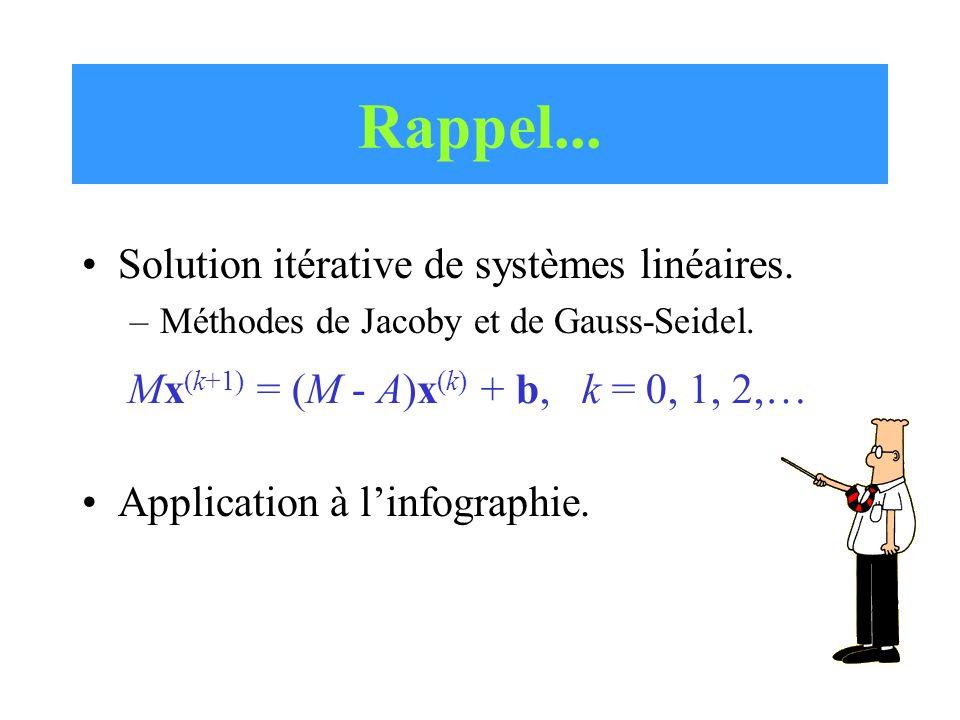 •Solution itérative de systèmes linéaires. –Méthodes de Jacoby et de Gauss-Seidel. •Application à l'infographie. Rappel... Mx (k+1) = (M - A)x (k) + b