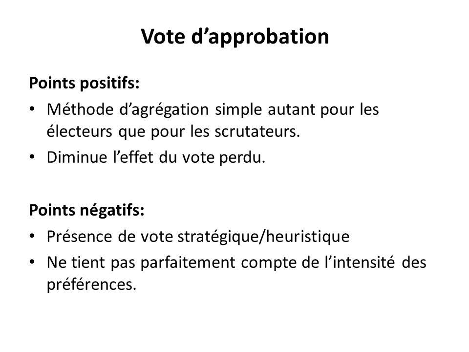 Vote d'approbation Points positifs: • Méthode d'agrégation simple autant pour les électeurs que pour les scrutateurs.