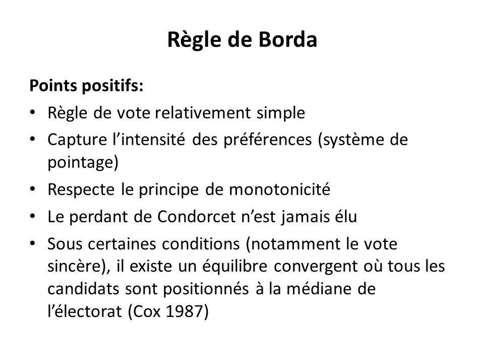 Règle de Borda Points positifs: • Règle de vote relativement simple • Capture l'intensité des préférences (système de pointage) • Respecte le principe de monotonicité • Le perdant de Condorcet n'est jamais élu • Sous certaines conditions (notamment le vote sincère), il existe un équilibre convergent où tous les candidats sont positionnés à la médiane de l'électorat (Cox 1987)