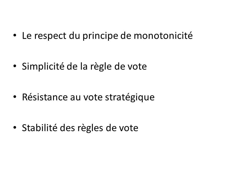 • Le respect du principe de monotonicité • Simplicité de la règle de vote • Résistance au vote stratégique • Stabilité des règles de vote