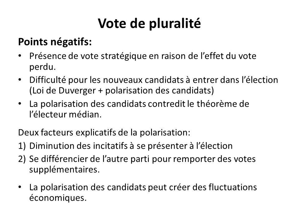 • Il est possible que le perdant de Condorcet soit élu sous le vote de pluralité.