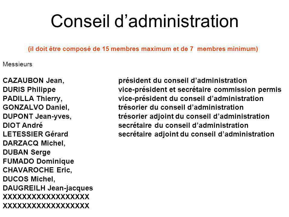 Deux membres de l'AAPPMA se sont portés volontaires pour assurer une fonction au sein du conseil jusqu'à la fin du mandat en décembre 2015 Mr Ramonteu Lilian Mr Dumartin Daniel