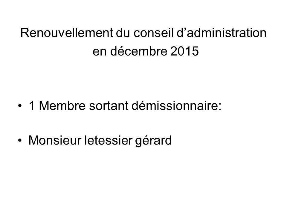 Renouvellement du conseil d'administration en décembre 2015 •1 Membre sortant démissionnaire: •Monsieur letessier gérard