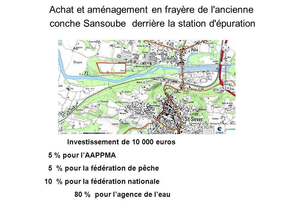 Achat et aménagement en frayère de l ancienne conche Sansoube derrière la station d épuration Investissement de 10 000 euros 5 % pour l'AAPPMA 5 % pour la fédération de pêche 10 % pour la fédération nationale 80 % pour l'agence de l'eau