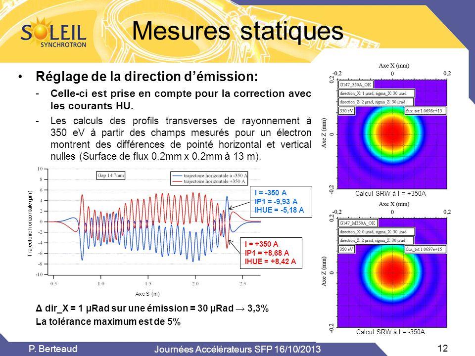 I = +350 A IP1 = +8,68 A IHUE = +8,42 A I = -350 A IP1 = -9,93 A IHUE = -5,18 A Calcul SRW à I = +350A Axe S (m) Trajectoire horizontale (µm) Mesures