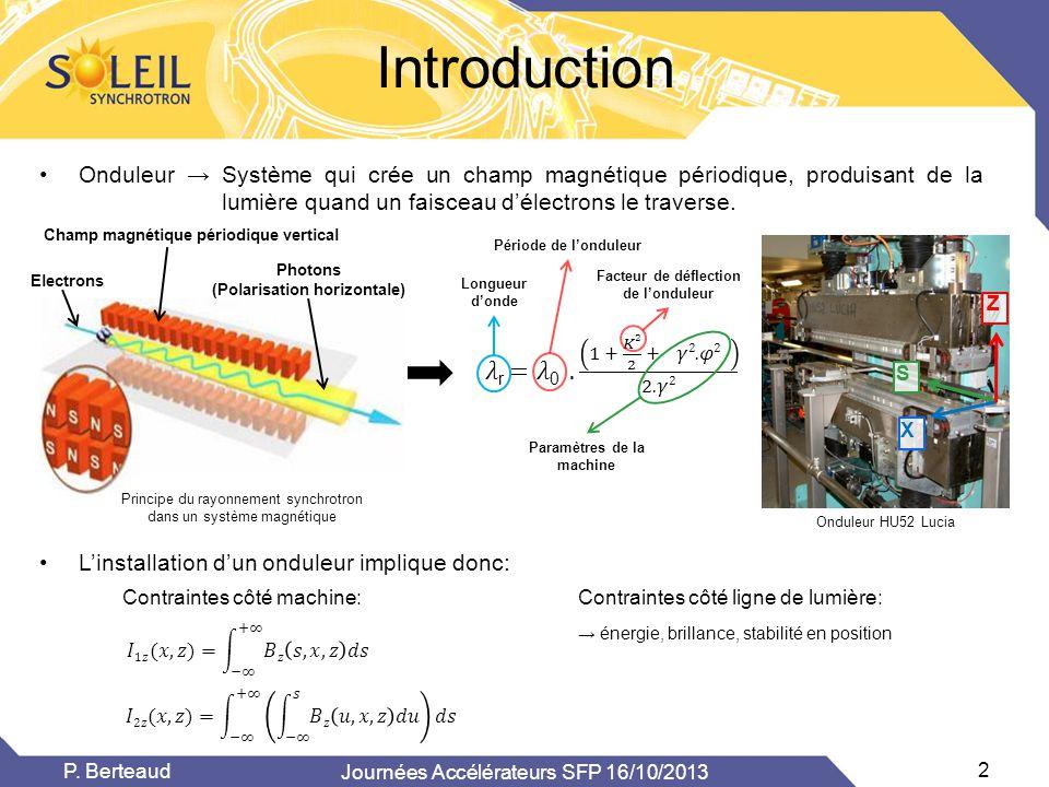 Introduction Journées Accélérateurs SFP 16/10/2013 2 P. Berteaud •Onduleur → Système qui crée un champ magnétique périodique, produisant de la lumière