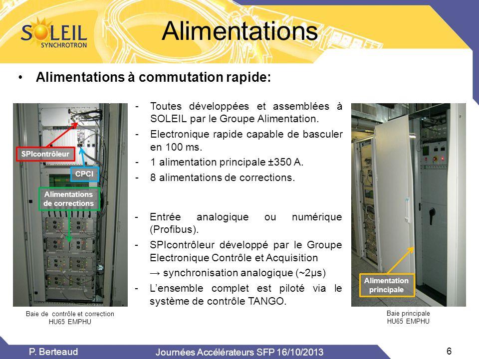 Alimentations •Alimentations à commutation rapide: Baie principale HU65 EMPHU Journées Accélérateurs SFP 16/10/2013 6 P. Berteaud -Toutes développées
