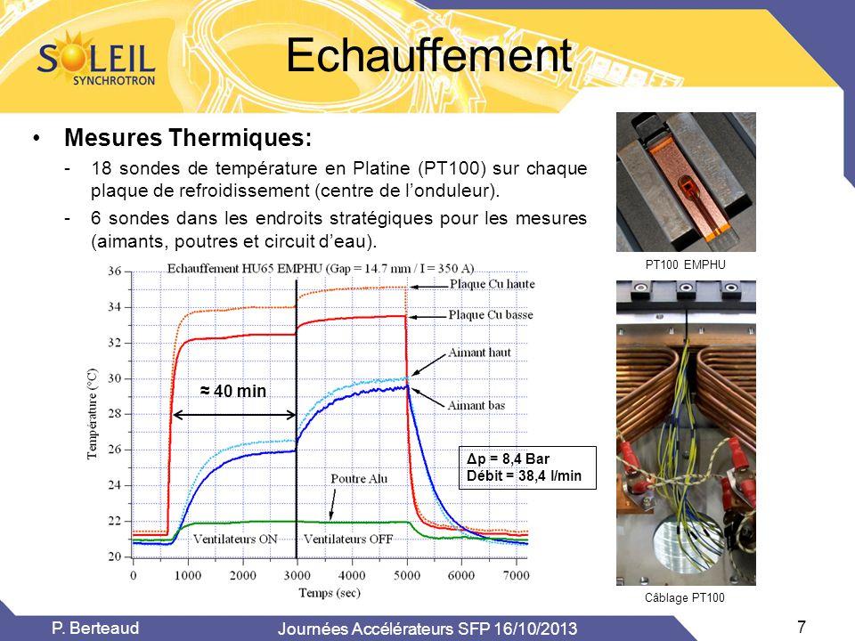 Echauffement •Mesures Thermiques: -18 sondes de température en Platine (PT100) sur chaque plaque de refroidissement (centre de l'onduleur). -6 sondes