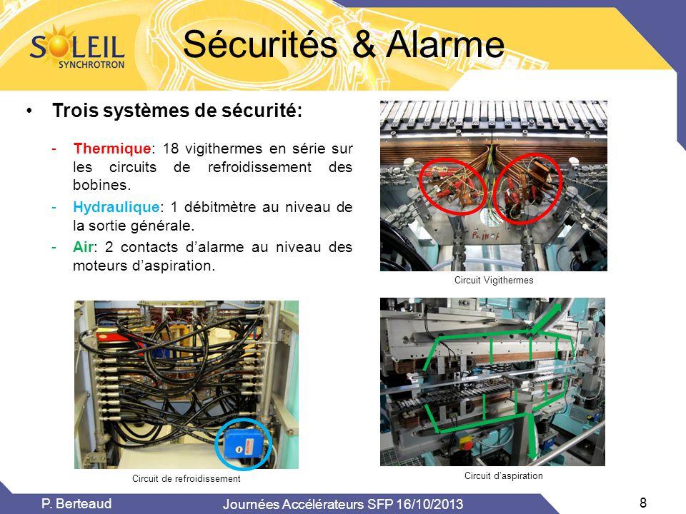 Sécurités & Alarme •Trois systèmes de sécurité: -Thermique: 18 vigithermes en série sur les circuits de refroidissement des bobines. -Hydraulique: 1 d