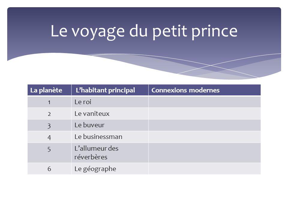 A. Les COD (10) Le Petit Prince B. Remplir les tirets (10) C.
