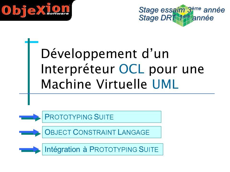 Stage essaim 3 ème année Stage DRT 1 ère année P ROTOTYPING S UITE Intégration à P ROTOTYPING S UITE O BJECT C ONSTRAINT L ANGAGE Développement d'un Interpréteur OCL pour une Machine Virtuelle UML