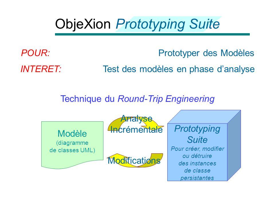 ObjeXion Prototyping Suite POUR:Prototyper des Modèles INTERET:Test des modèles en phase d'analyse Technique du Round-Trip Engineering Modèle (diagramme de classes UML) Prototyping Suite Pour créer, modifier ou détruire des instances de classe persistantes Analyse Incrémentale Modifications