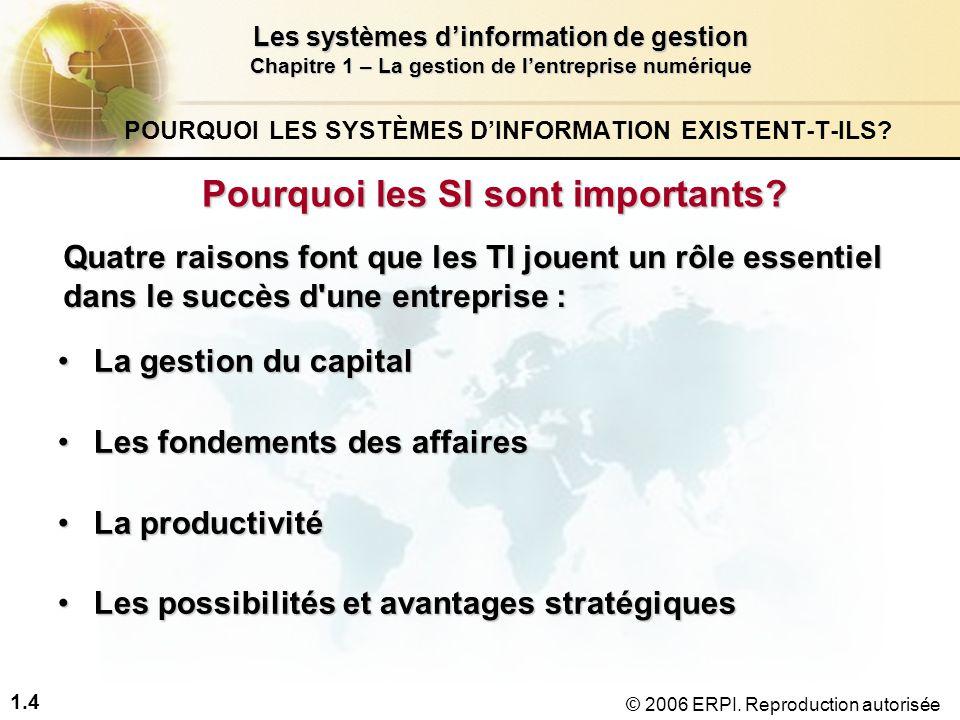1.5 Les systèmes d'information de gestion Chapitre 1 – La gestion de l'entreprise numérique © 2006 ERPI.