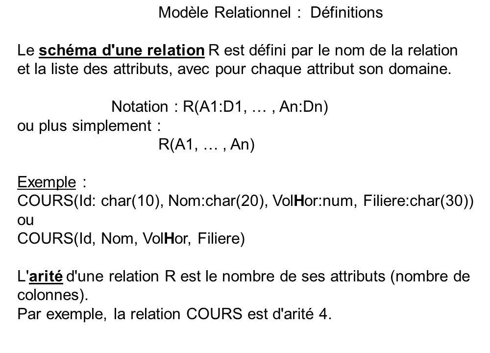 Modèle Relationnel : Définitions Le schéma d'une relation R est défini par le nom de la relation et la liste des attributs, avec pour chaque attribut