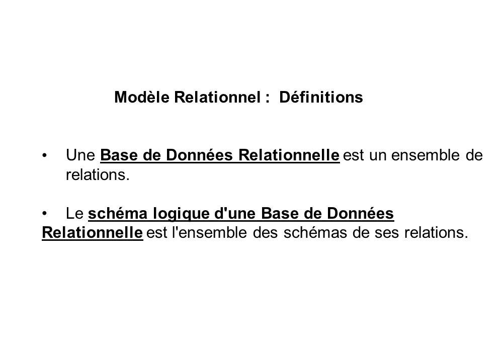 Modèle Relationnel : Définitions • Une Base de Données Relationnelle est un ensemble de relations. • Le schéma logique d'une Base de Données Relationn