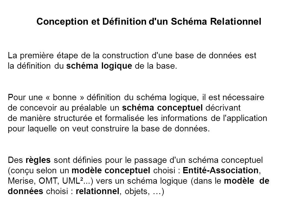 Conception et Définition d'un Schéma Relationnel La première étape de la construction d'une base de données est la définition du schéma logique de la