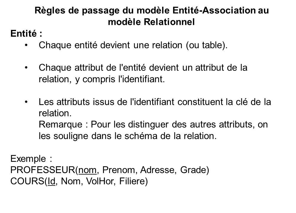 Règles de passage du modèle Entité-Association au modèle Relationnel Entité : • Chaque entité devient une relation (ou table). • Chaque attribut de l'