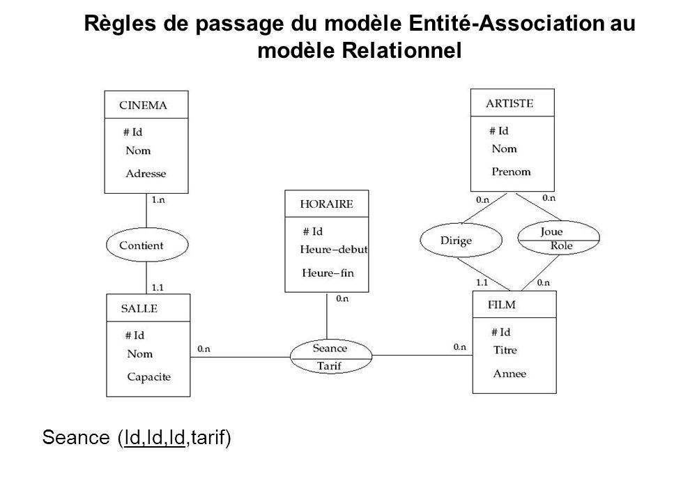 Règles de passage du modèle Entité-Association au modèle Relationnel Seance (Id,Id,Id,tarif)