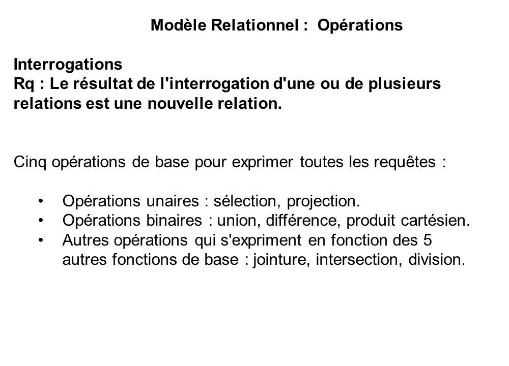 Modèle Relationnel : Opérations Interrogations Rq : Le résultat de l'interrogation d'une ou de plusieurs relations est une nouvelle relation. Cinq opé