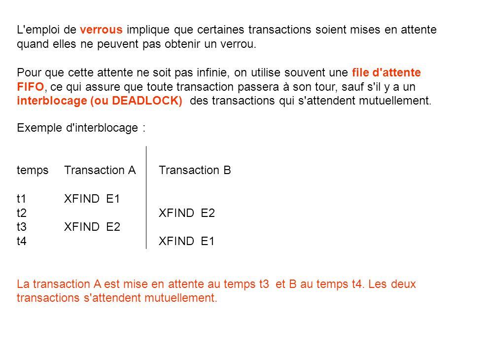 L'emploi de verrous implique que certaines transactions soient mises en attente quand elles ne peuvent pas obtenir un verrou. Pour que cette attente n