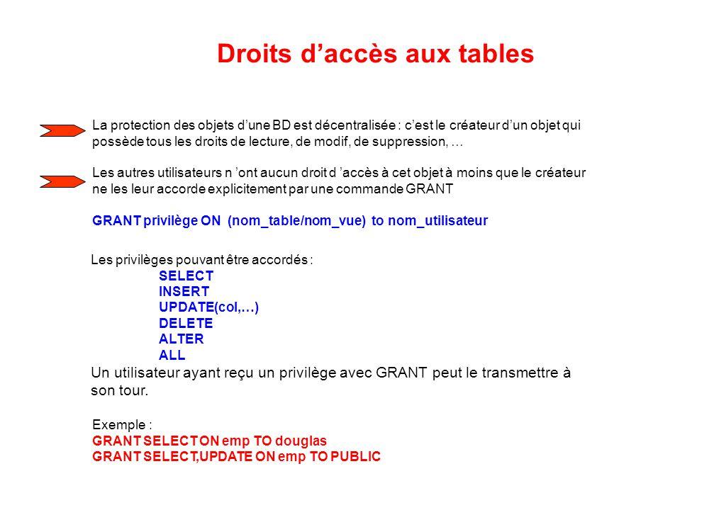 Droits d'accès aux tables La protection des objets d'une BD est décentralisée : c'est le créateur d'un objet qui possède tous les droits de lecture, d
