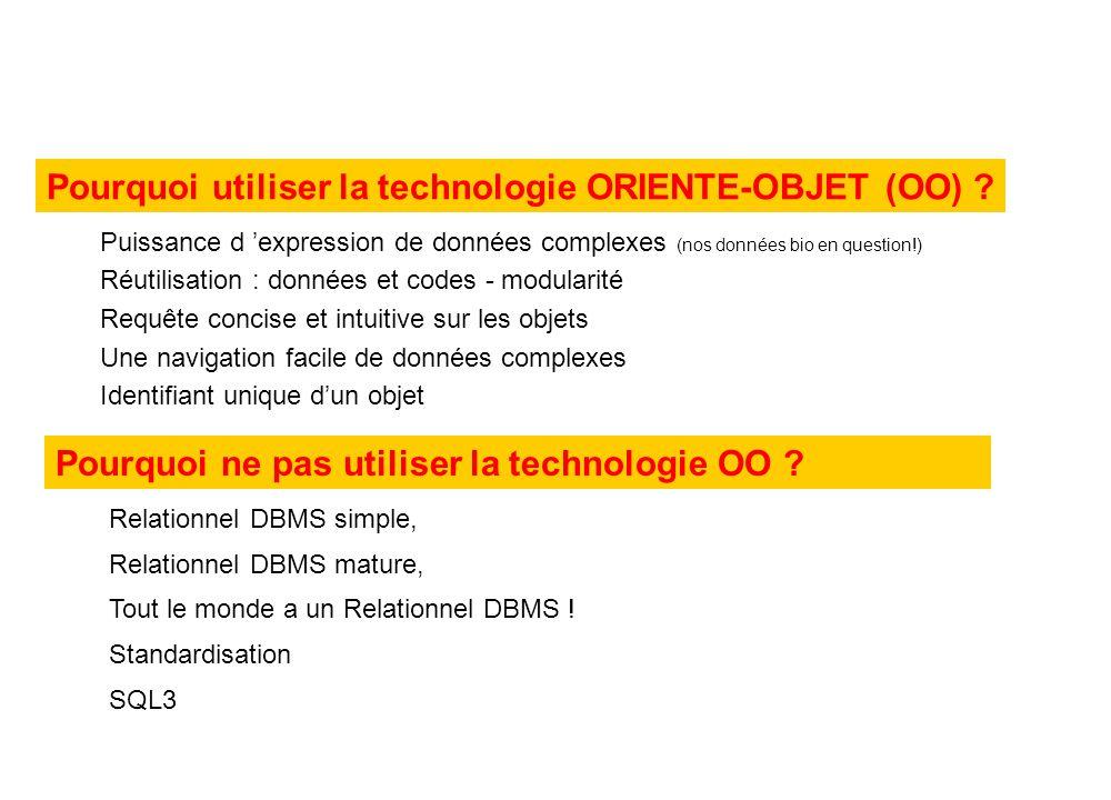 Pourquoi utiliser la technologie ORIENTE-OBJET (OO) ? Puissance d 'expression de données complexes (nos données bio en question!) Réutilisation : donn