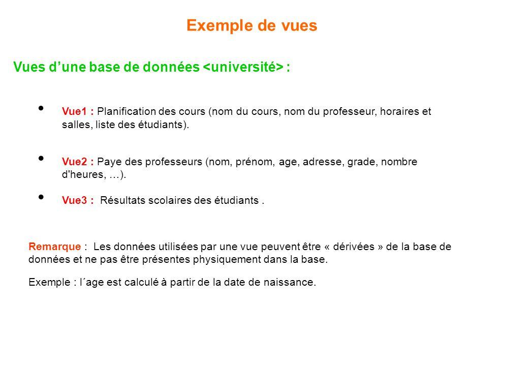 Vues d'une base de données : • Vue1 : Planification des cours (nom du cours, nom du professeur, horaires et salles, liste des étudiants). Exemple de v