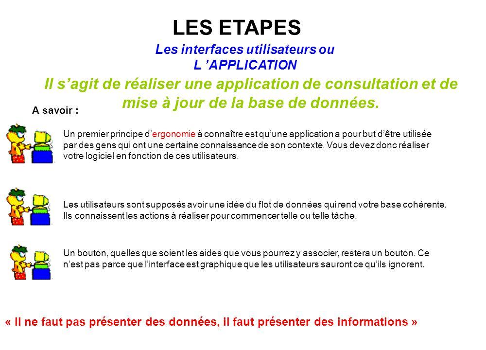 Les interfaces utilisateurs ou L 'APPLICATION LES ETAPES « Il ne faut pas présenter des données, il faut présenter des informations » Il s'agit de réa