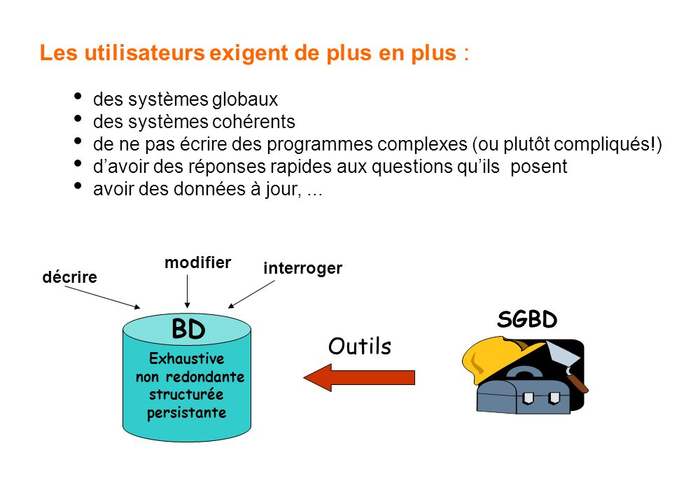 SELECT * FROM table1, table2 ; Exemple : SELECT * FROM Etudiants, Epreuves ; Opération PRODUIT CARTESIEN Facile .
