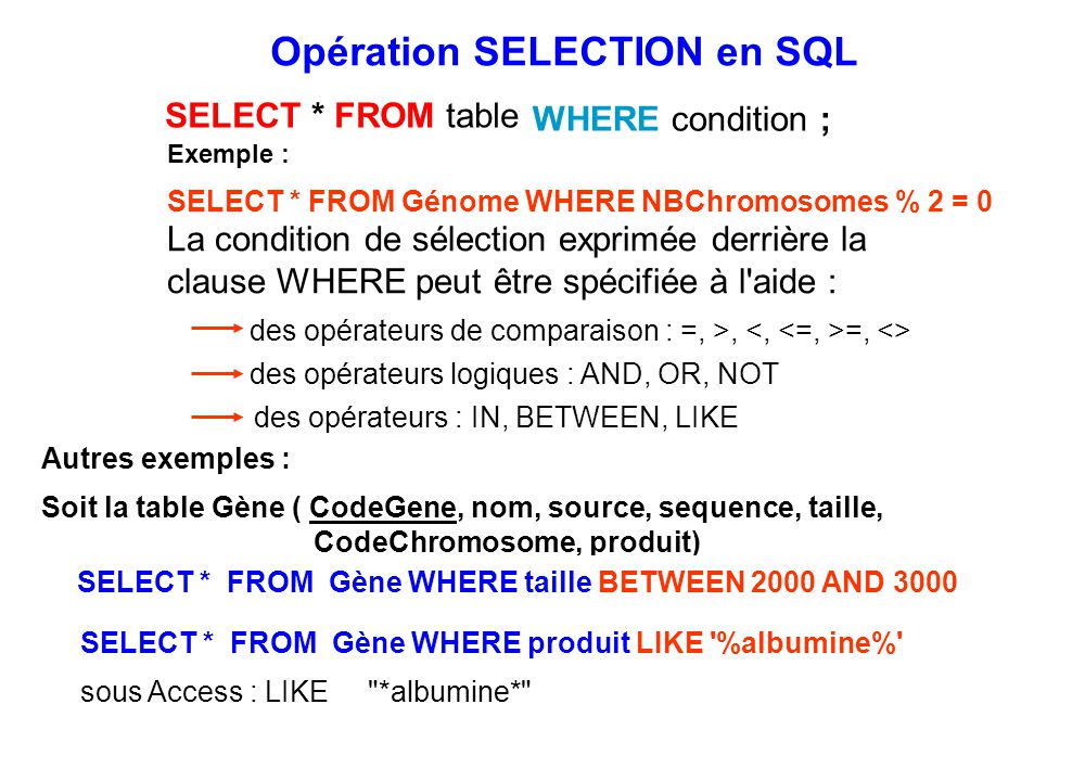 Opération SELECTION en SQL WHERE condition ; SELECT * FROM table Exemple : SELECT * FROM Génome WHERE NBChromosomes % 2 = 0 La condition de sélection