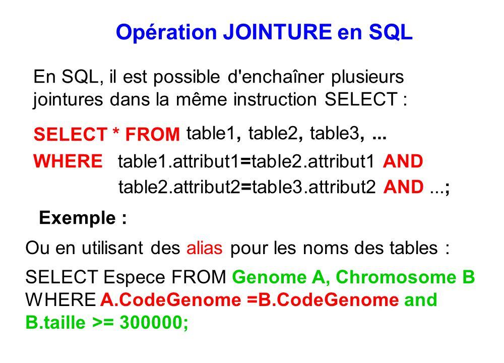 Ou en utilisant des alias pour les noms des tables : SELECT Espece FROM Genome A, Chromosome B WHERE A.CodeGenome =B.CodeGenome and B.taille >= 300000