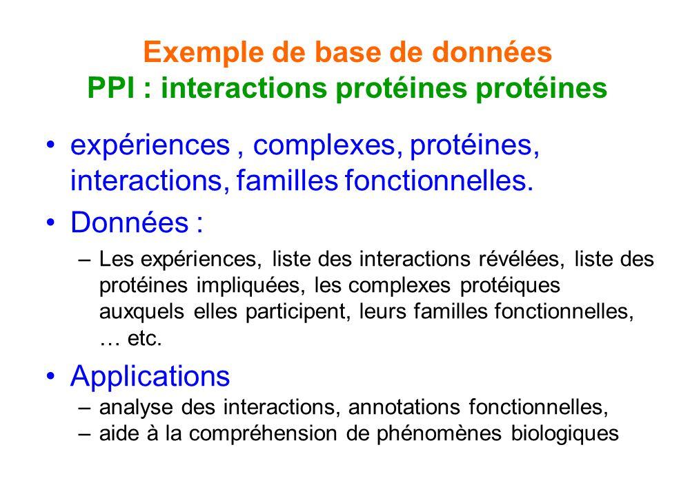 Exemple de base de données PPI : interactions protéines protéines •expériences, complexes, protéines, interactions, familles fonctionnelles. •Données
