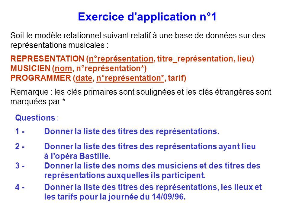 4 - Donner la liste des titres des représentations, les lieux et les tarifs pour la journée du 14/09/96. Exercice d'application n°1 Soit le modèle rel