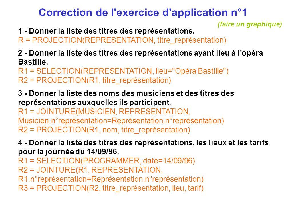 Correction de l'exercice d'application n°1 1 - Donner la liste des titres des représentations. R = PROJECTION(REPRESENTATION, titre_représentation) 2