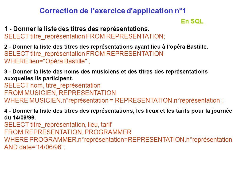 1 - Donner la liste des titres des représentations. SELECT titre_représentation FROM REPRESENTATION; 2 - Donner la liste des titres des représentation