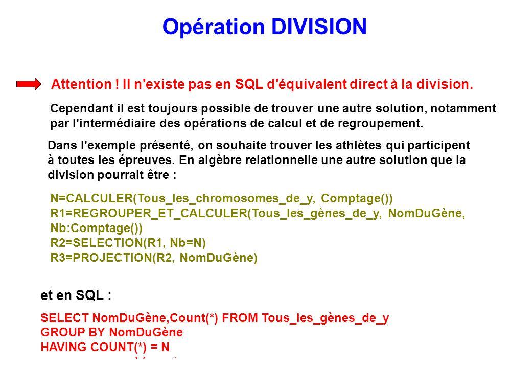 et en SQL : SELECT Athlète, Count(*) FROM PARTICIPER GROUP BY Athlète HAVING COUNT(*) = N ; et en SQL : SELECT NomDuGène,Count(*) FROM Tous_les_gènes_